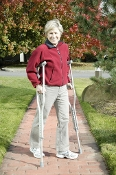 Walking Crutches with Underarm Pad and Handgrip